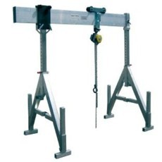 Static Gantry Crane